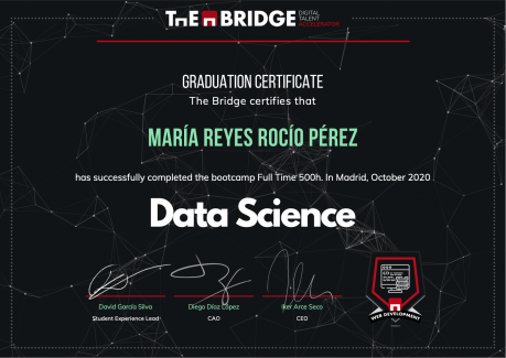 Curso inmersivo en Ciencia de Datos (The Bridge)
